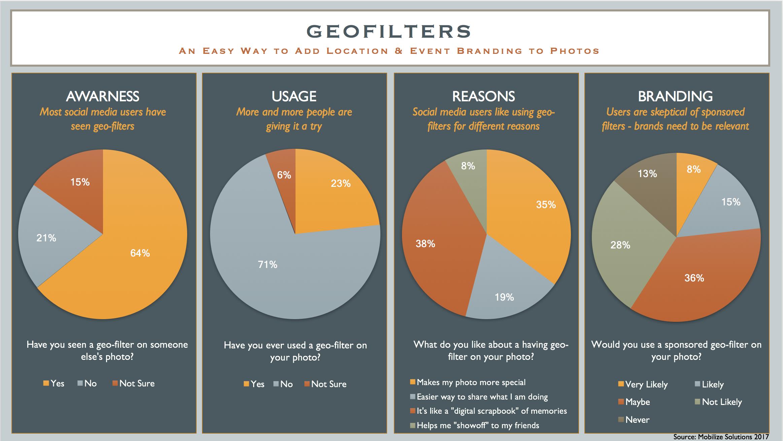 UGA Info Graphic