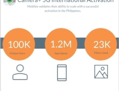 Mobilize Solutions Proves Camera+ 5G's Global Readiness