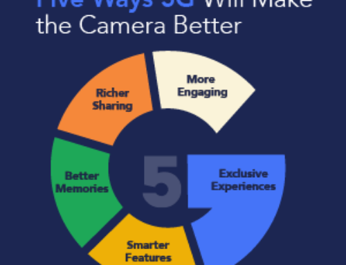 5G Camera Evolution White Paper